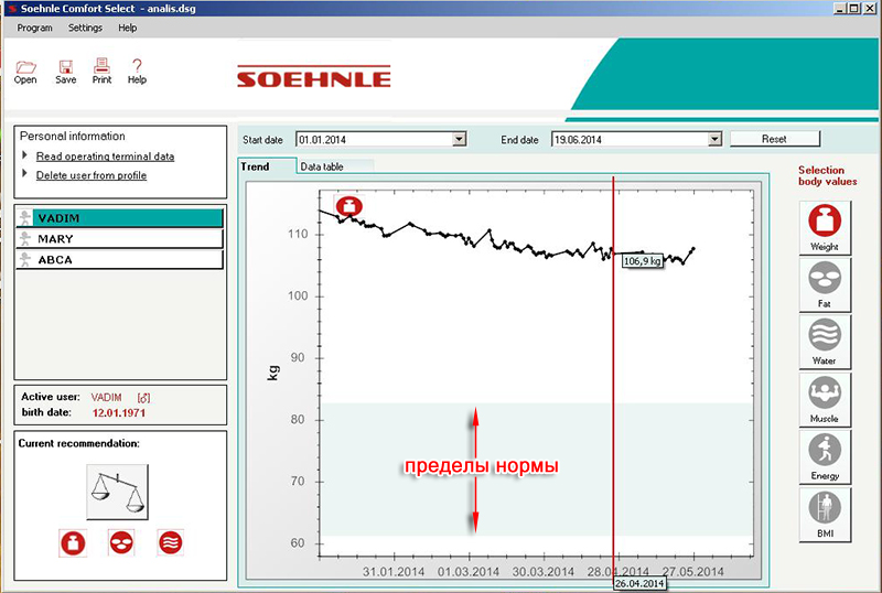 График веса в программе - Soehnle Comfort Select